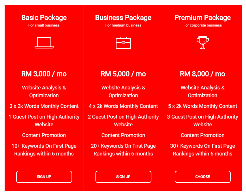 SEO Malaysia Pricing Guide For Business Owners